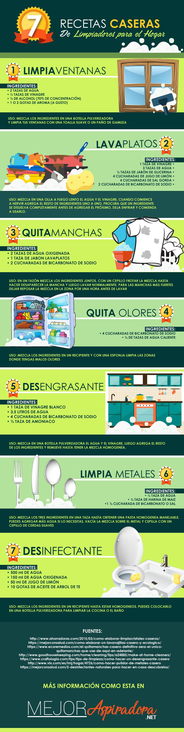 recetas caseras de limpiadores para el hogar